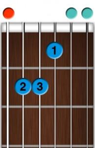 Apprendre la guitare débutant - le Mi Majeur ou E Maj