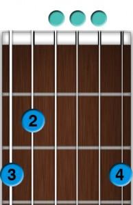 Apprendre la guitare débutant - Accord de Sol Majeur