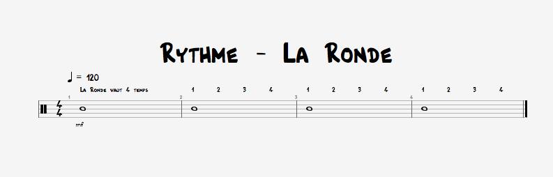Apprendre la guitare débutant -Rythme - La Ronde