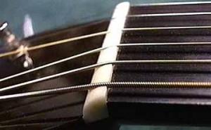 Sillet De Tete de la guitare
