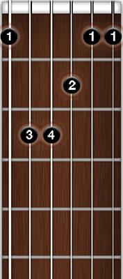 http://apprendre-la-guitare-debutant.com-barrés-position doigts
