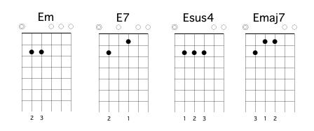 Em-E7-Esus4-EMaj7