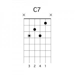 apprendre-la-guitare-debutant.com - Accord C7