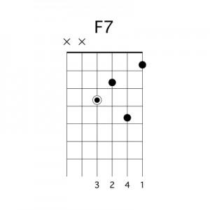 apprendre-la-guitare-debutant.com - Accord F7
