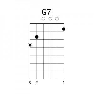 apprendre-la-guitare-debutant.com - Accord G7