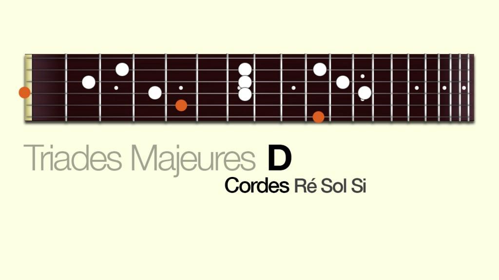 http://apprendre-la-guitare-debutant.com_Triades de D Cordes_Ré Sol Si