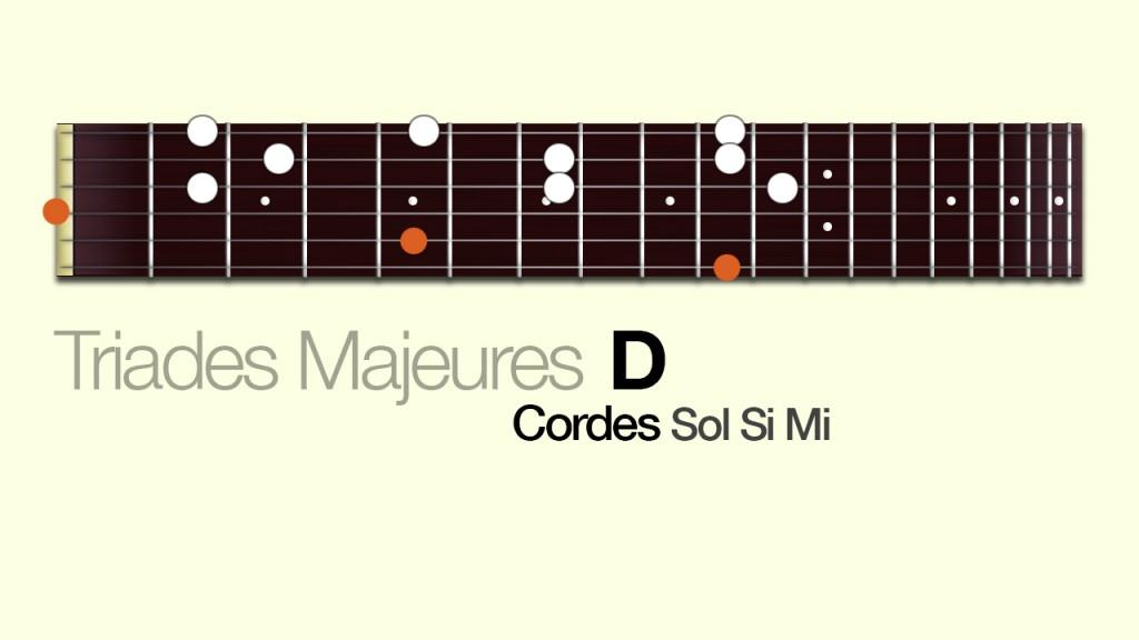 http://apprendre-la-guitare-debutant.com_triades_Cordes Sol Si Mi