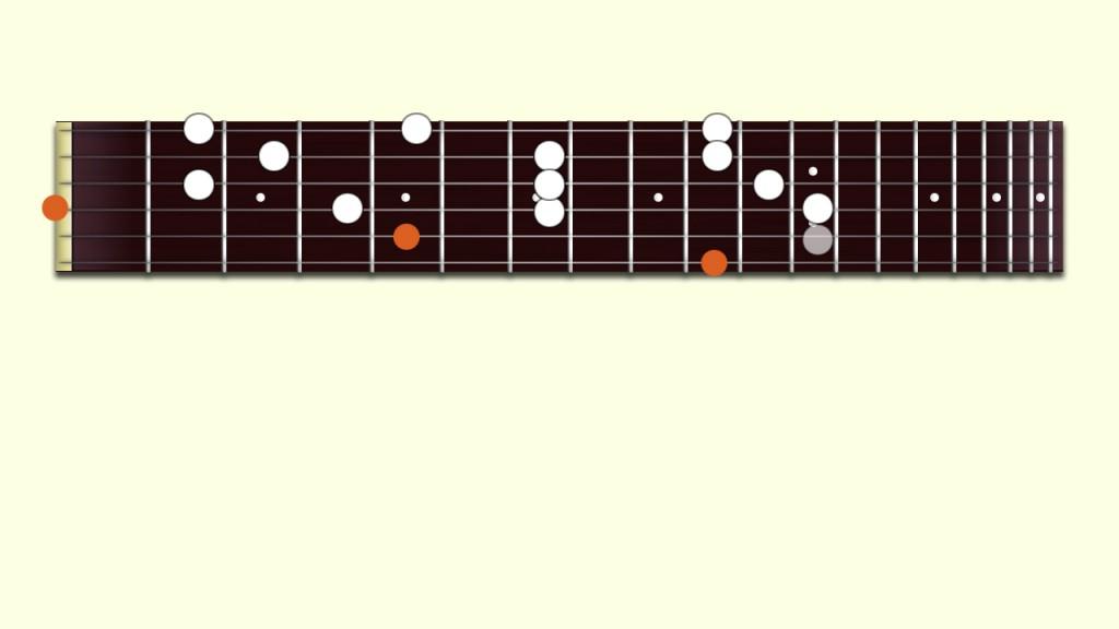 https://apprendre-la-guitare-debutant.com_Triades-Accords
