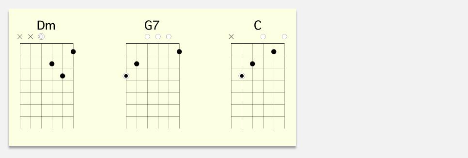 apprendre-la-guitare-debutant-Accord_Diminue-1