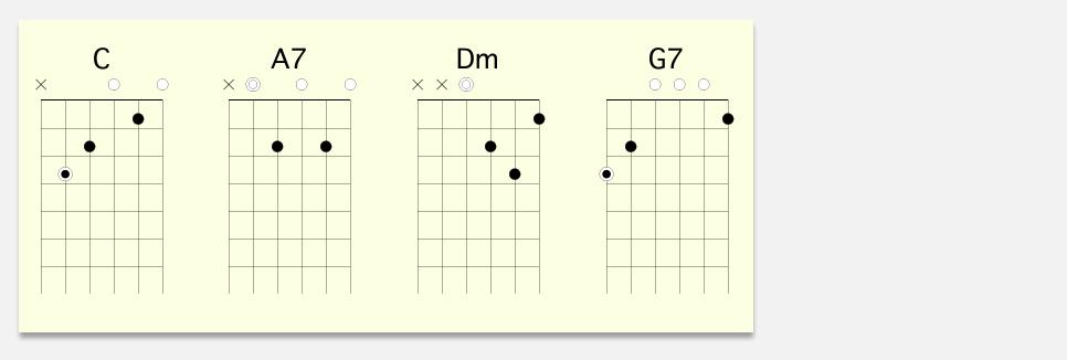 apprendre-la-guitare-debutant-Accord_Diminue-3