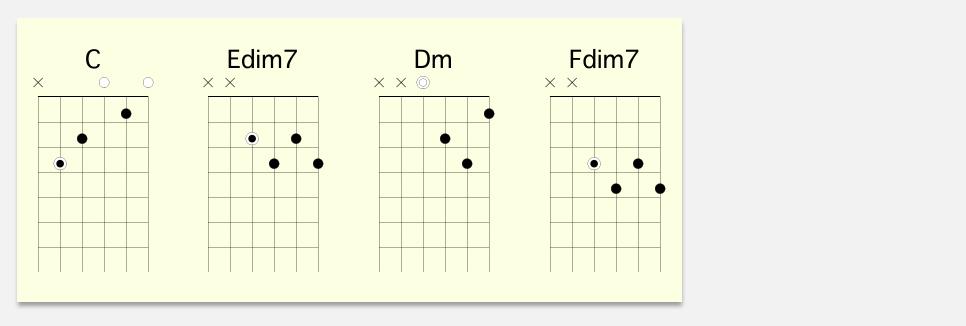 apprendre-la-guitare-debutant-Accord_Diminue-4