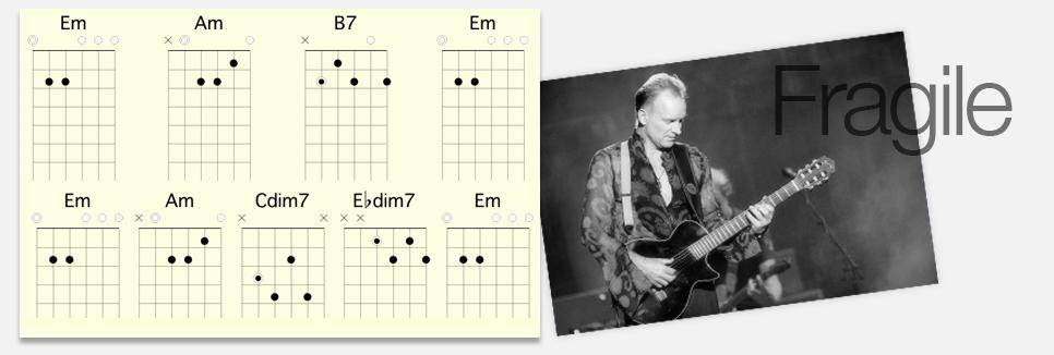 apprendre-la-guitare-debutant-Accord_Diminue-Fragile-Sting