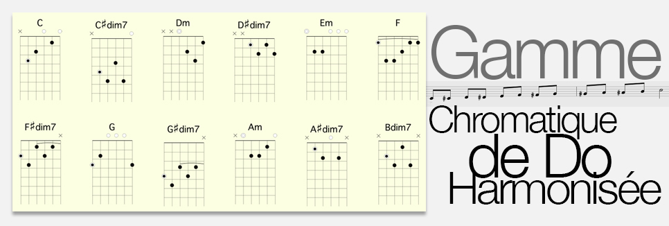 apprendre-la-guitare-debutant-Accord_Diminue-Gamme-DoMajeure-Harmonisee